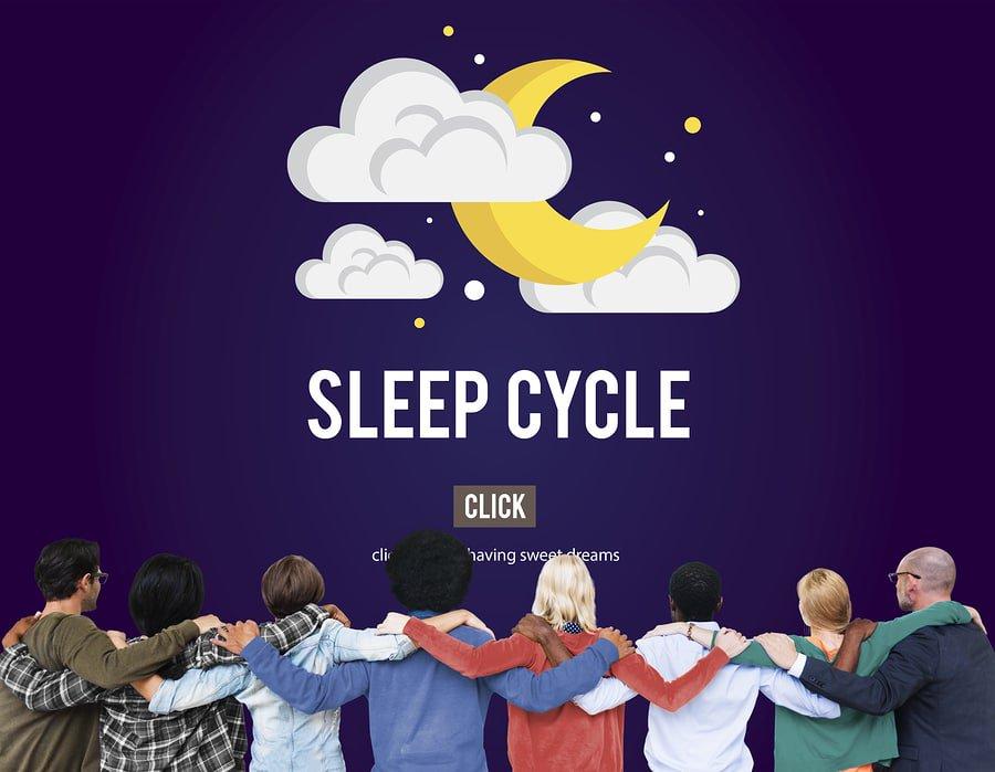 Sleep Cycle Awake REM Rapid Eye Movement Dream Relaxation Concep
